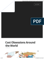 Cost Obsessions Around the World