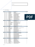 Modbus - Interface Report Generator
