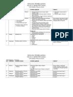 Rpp x Ta3d Ganjil