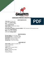 Nominados Premios Graffiti 2015