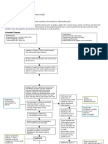 PATHOPHYSIOLOGY OF TYPHOID FEVER AND ACUTE GASTROENTERITIS