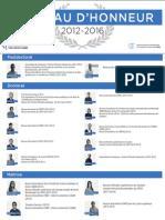 Tableau d'Honneur-2012 2016-
