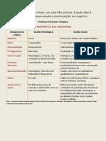 My Categorias de Análise Da Gestão Social - Comparativo Gestão Estrategica-V01