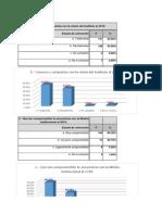 RESULTADOS DE ESTUDIANTES.pdf