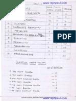 Sslc Maths Notes Prepared Students by Hand Em