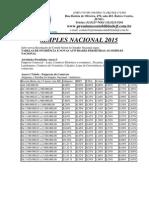 46257405simples Nacional 2015 Tabelas e Novas Atividades