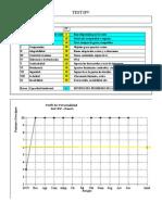 Matriz de Test Ipv