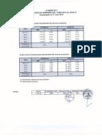Información Referencia Para EPO's y EO's