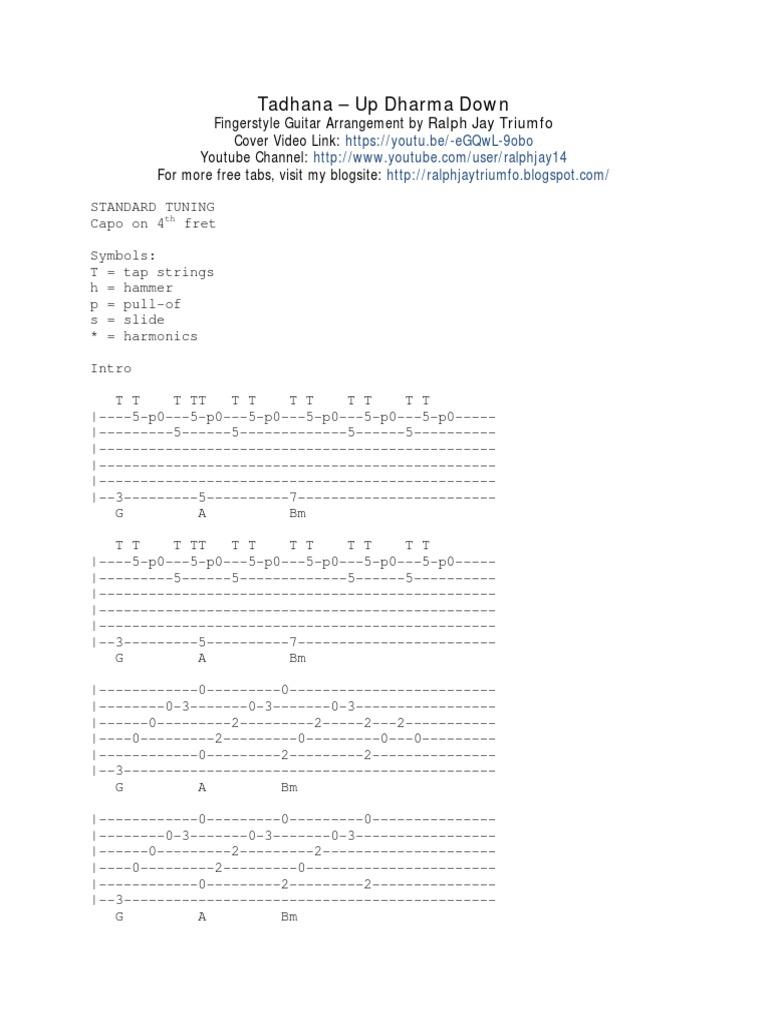 Guitar Chords Of Tadhana Choice Image Basic Guitar Chords Finger