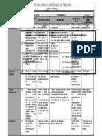 Unidad 1 RUBRICA Analisis-Alterna