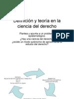 Definición y Teoría en La Ciencia Del Derecho