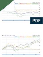 Crisis Económica 2008 - Graficos