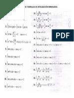 Resumen de Formulas de Integración Inmediatas