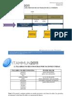 Handout - Protocolo ITAMMUN 2011