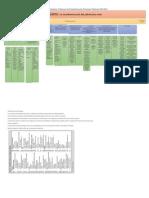 Resumen Capitulo 6 Manual de Estadisticas de Finanzas Públicas FMI 2001 (Gasto)