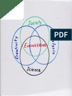 (7) Science, Society & Engineering