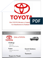 How TOYOTA Becomes a Competitive Car Manufacturer in Thailand ?