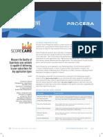 Datasheet - Score Perspective