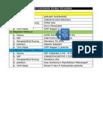Format Data Sasaran Kerja Pegawai - Penilaian Prestasi Kerja - Skep 2015