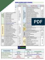 Training List RachPro 2015