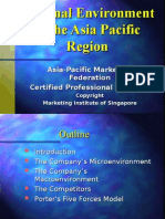 External Environment in the Asia Pacific Region