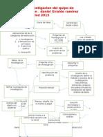 Ruta de Investigacion Daniel Giraldo Ramirez Grado 9c Profesor Alba Ines giraldo y jairo miranda Ietisd 2015 semillero 3