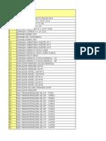 Anexo 1 Lista de Equipos Planta Parte Baja - Sin Chancado