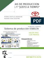 3.1 Concepto Fundamentales y 3.2 Impactos en La Capacidad