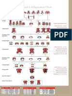 FMC Conventional Wellhead Chart