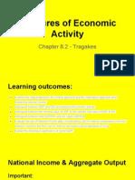 8 2 - measures of economic activity