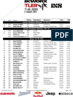 Results_Canadian Open DH