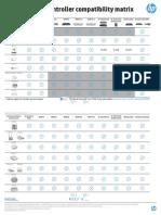 HP Access Point - Controller Compatibiity Matrix