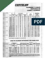 tabla de conductores.docx