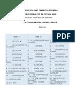 Campeonato de Futbol - Novena Fecha