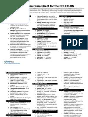 NCLEX Cram Sheet