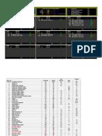 Tabela Para Medição de Nutrientes Em Dieta_1