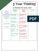 pushing your thinking chart