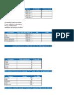 Exercícios Excel