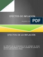 Efectos de Inflacion