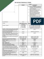 Tax I Basic Chart