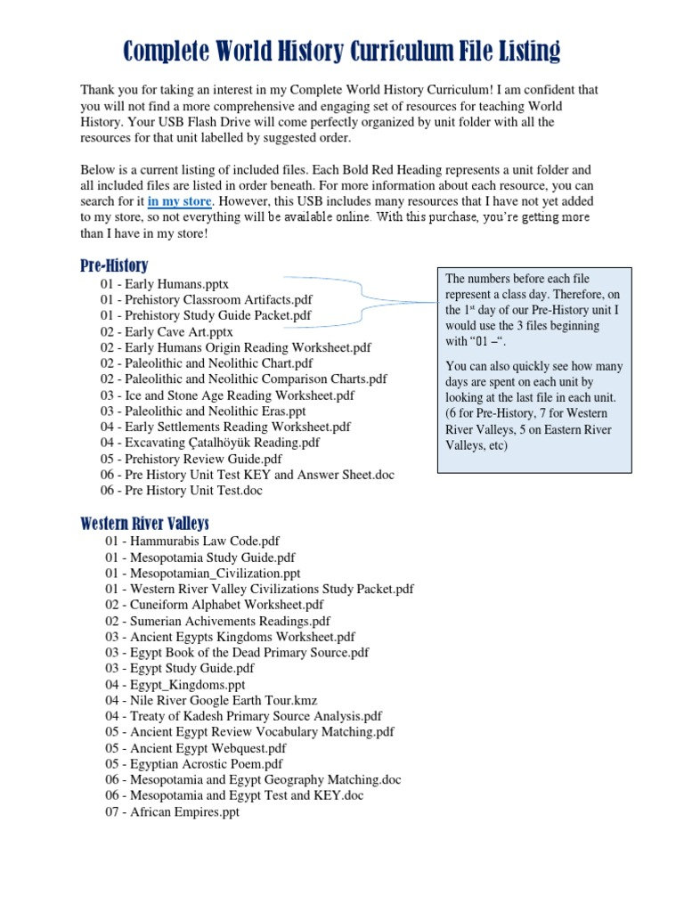 Complete World History Curriculum File Listing | Ancient Rome ...