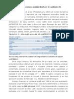 Reflectarea Aspectelor Financiare Ale Guvernantei Corporatiste La Antibiotice SA Iasi