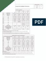Especificacoes Ferro Fundido - Minatti
