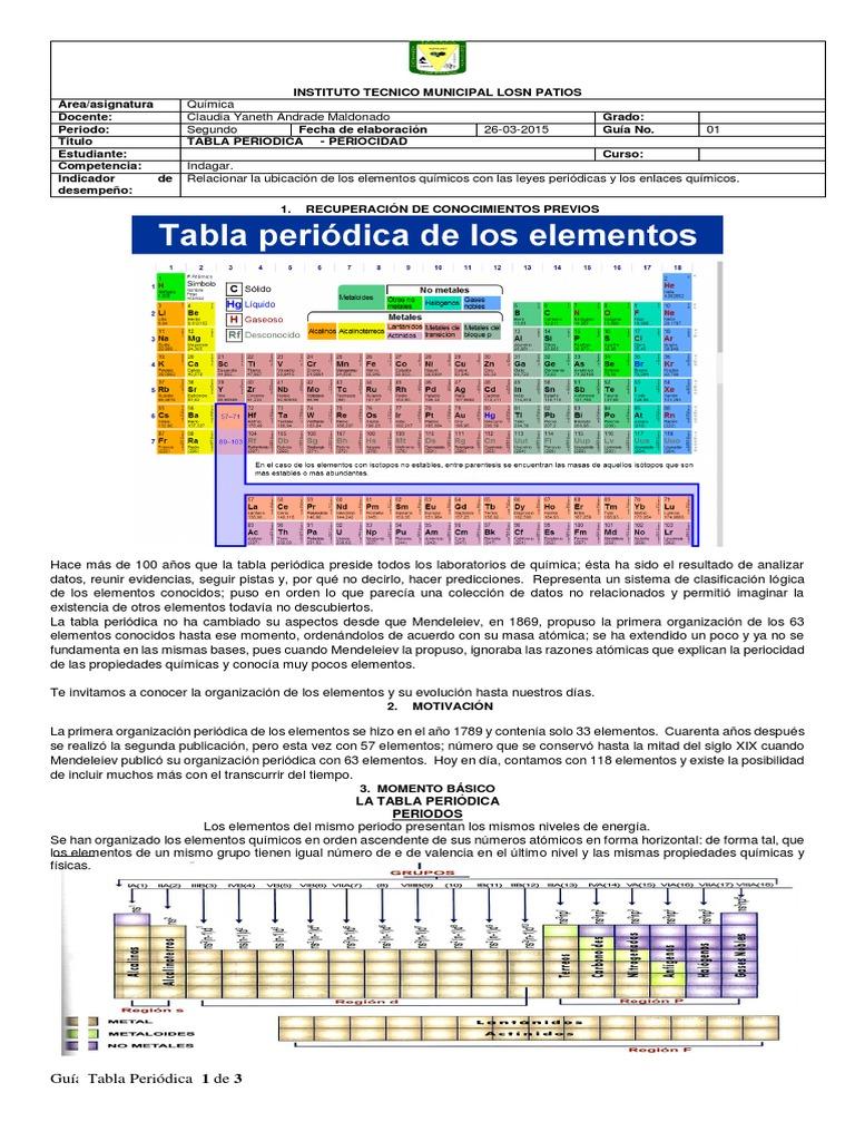 Gua tabla periodica urtaz Images