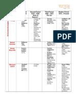 Antitrust Case Chart_3
