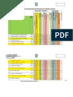 Pauta Revision Evaluacion Psicopedagogica Alumnos Nuevos