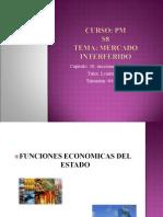 Mercado Interferido