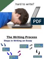 writingprocessppt.pptx