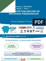 m3 s1 t1 Reconceptualización de Recursos Pedagógicos