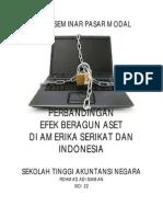 PERBANDINGAN EFEK BERAGUN ASET DI AMERIKA SERIKAT DAN INDONESIA